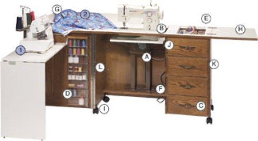 Fashion Sewing Cabinets 6900 Premium Oak Sewing Credenza 84x20 ...
