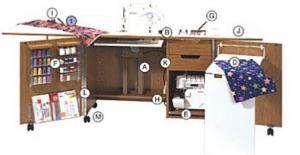 Fashion 5200 Ultimate Sew & Serge DUAL Machine Credenza Cabinet 42x20x30 inch Electric Lift Platform, Notions Bins, Tray, Plug Ins, Optional Leaf & Shelf