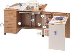 Fashion 4600 Maximum Storage, Limited Space Sewing Machine Credenza Cabinet, Electric Lift Platform, Drawer Glide