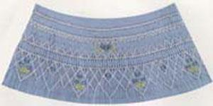 Ellen McCarn Forget - Me - Not Smocking Plate