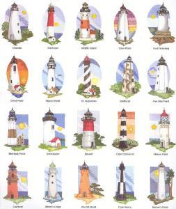 Dakota Collectibles 970169 Lighthouses #2