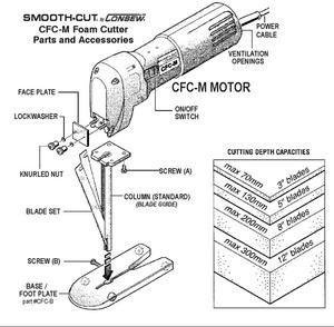 "87109: Consew CFC Smooth-Cut Foam & Rubber Cutter Column Blade Guide 3"" 5"" 8"" or 12"""