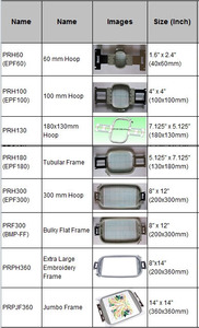 Brother sa accessories feet and parts features fandeluxe Choice Image