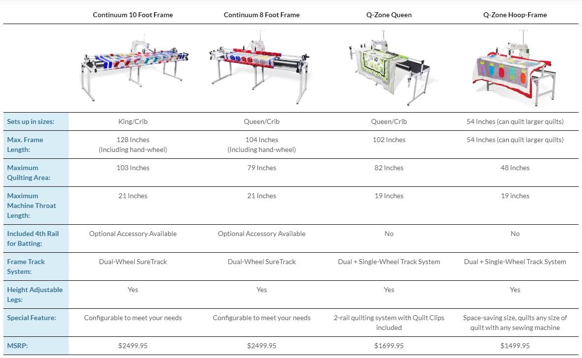 Grace Frame Comparison Chart