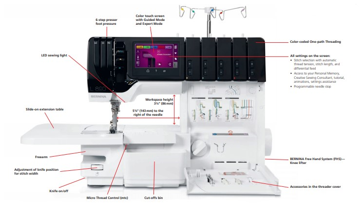 Bernina L890 Features