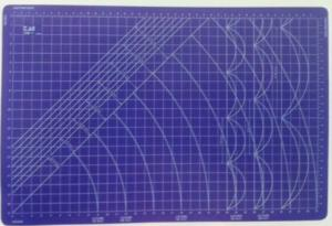 Kai CB1 Gridded Cutting Mat 24x36 Inch Dura Self Healing for Rotary Cutters