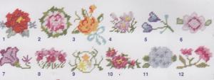 Elna MC122 Gobelin Stitch Floral  Designs Envision Embroidery Card SEW Format