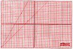 """Golden Hands GH-BLCK Blocking Cloth 38x56"""" 30x48"""" with 4"""" Border, Inches and Metric Grid, True Bias Lines, 100% Cotton, for Cutting Tables"""